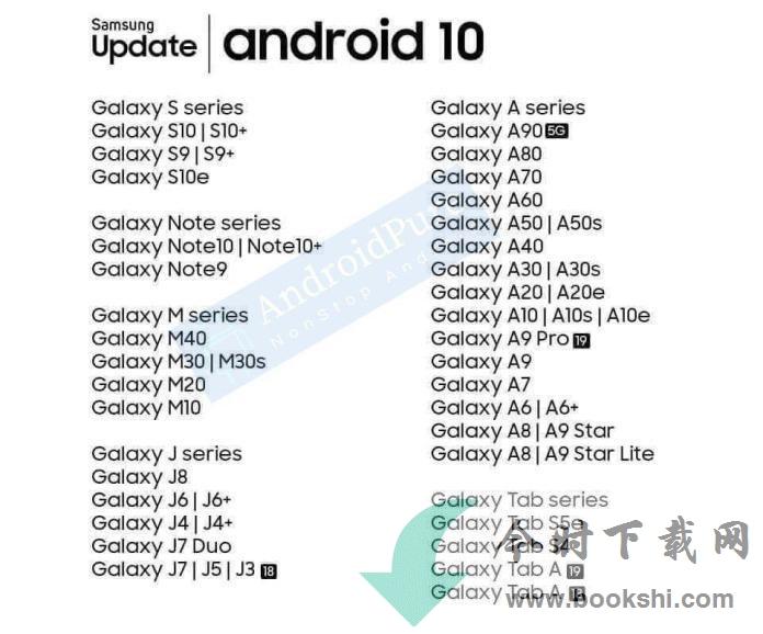三星手机/平板升级安卓10设备名单曝光,Galaxy S8/Note 8等2017年机型不在其中[图]图片1